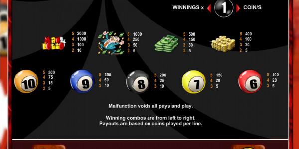 Mad 4 Lotto MCPcom Espresso Games pay