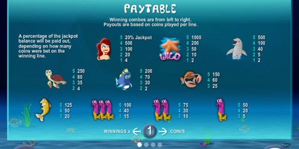 Underwater MCPcom Espresso Games pay