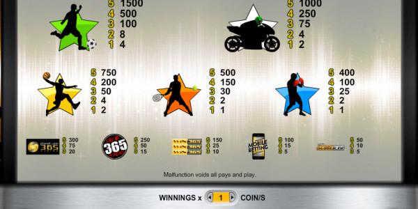 365 Slot MCPcom Espresso Games pay