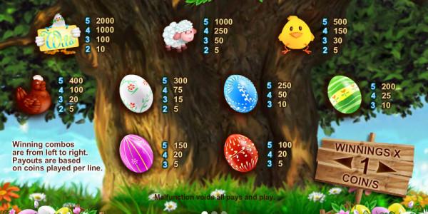Mad 4 Easter MCPcom Espresso Games pay