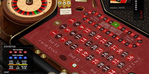 Global Roulette 90 MCPcom Espresso Games2