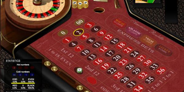 American Roulette MCPcom Espresso Games2