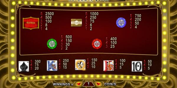 Golden Casino MCPcom Espresso Games pay