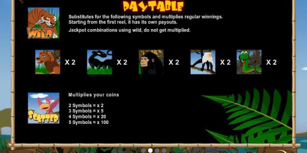 Jungle Doo MCPcom Espresso Games pay2