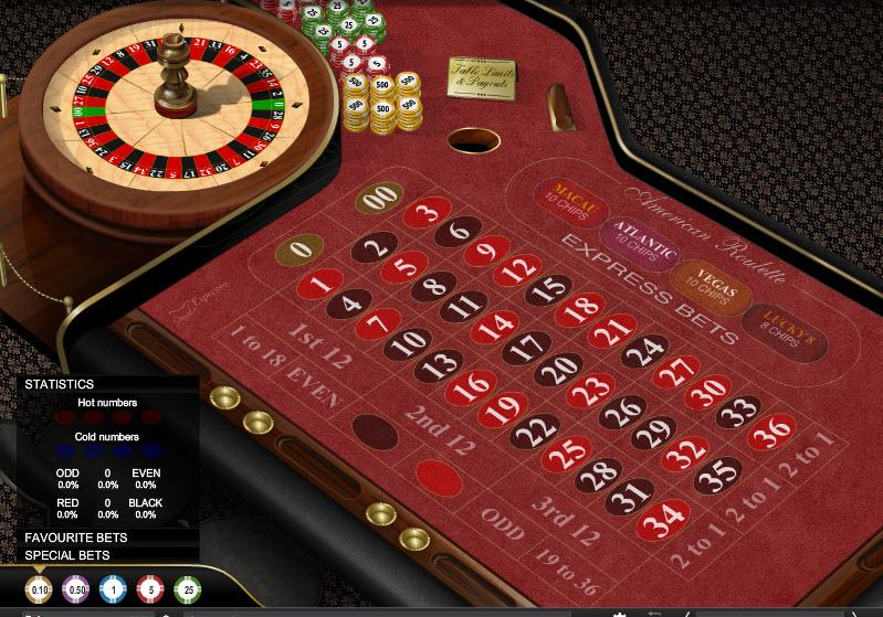 American Roulette MCPcom Espresso Games