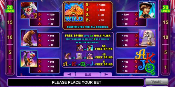 Circus Brilliant MCPcom Euro Games Technology pay