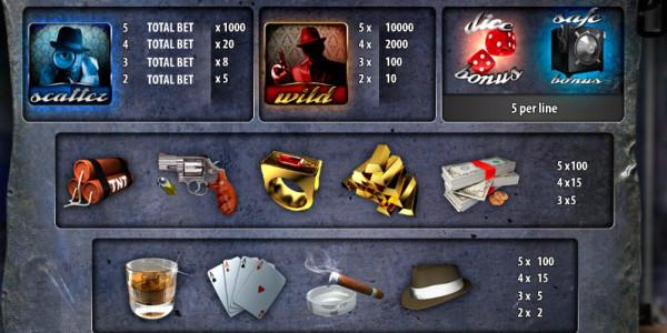 Dark Harbor MCPcom Gamescale pay