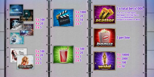 Cinema City MCPcom Gamescale pay