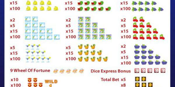 Dice Express MCPcom Gamescale pay