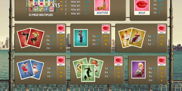 Pin-up Girls MCPcom Gamescale pay