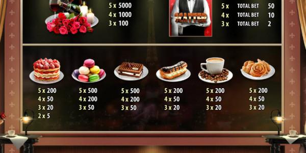 Café de Paris MCPcom Gamescale pay