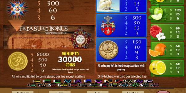 Discovery Slots  MCPcom Gamescale pay