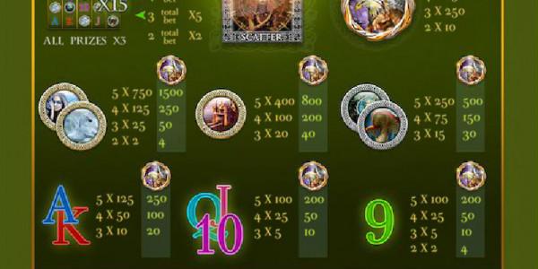 Legend of Unicorn MCPcom Gamescale pay