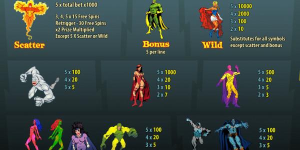Lucky Hero MCPcom Gamescale pay