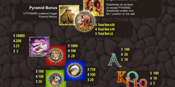 Maya Pyramid MCPcom Gamescale pay