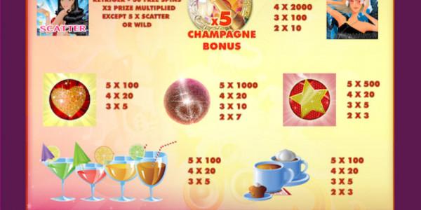 Non Stop Party MCPcom Gamescale pay
