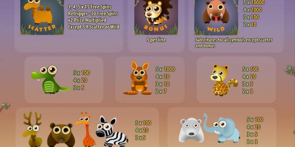 Safari Spin MCPcom Gamescale pay