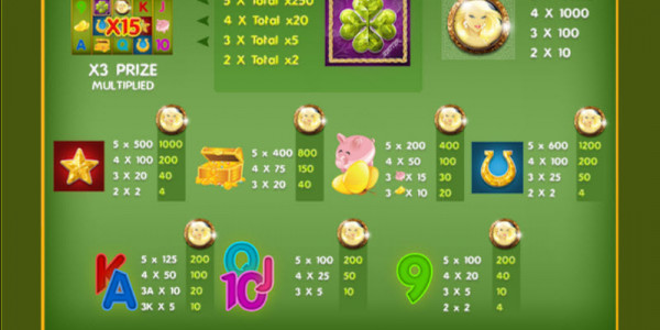 Sign of Luck MCPcom Gamescale pay