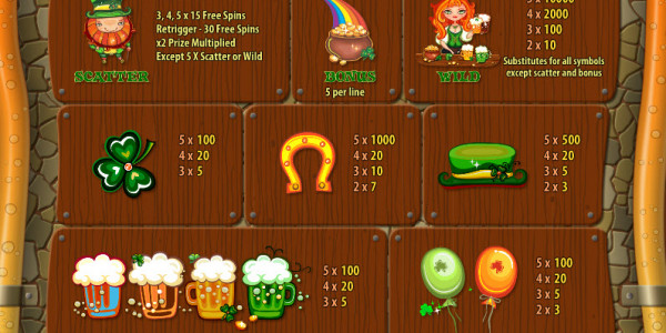 St. Patrick's Day MCPcom Gamescale pay
