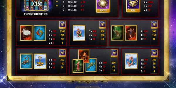Zodiac Slot MCPcom Gamescale pay
