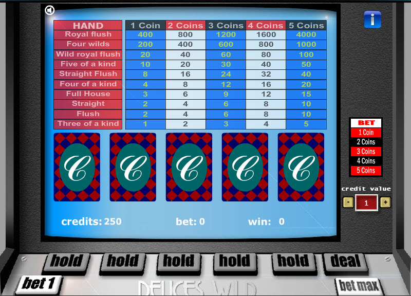 Deuces Wild – 1 Hand MCPcom Gaming and Gambling