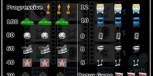The Movies MCPcom Gaming and Gambling pay