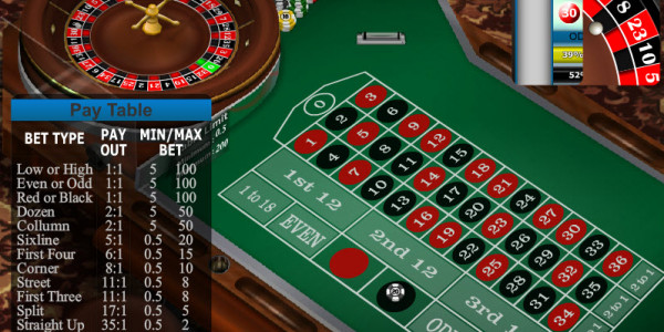 European Roulette MCPcom Gaming and Gambling pay