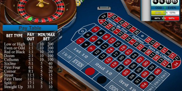 French Roulette – High Limit MCPcom Gaming and Gambling2