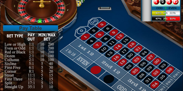 American Roulette – High Limit MCPcom Gaming and Gambling2
