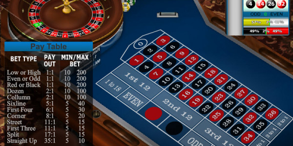 European Roulette – High Limit MCPcom Gaming and Gambling2