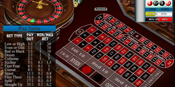 French Roulette – Low Limit MCPcom Gaming and Gambling2