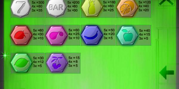 Fruit Gems MCPcom Gaming and Gambling pay2
