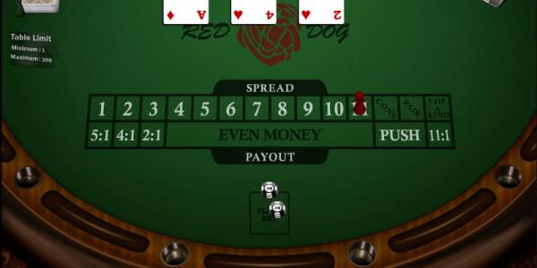 Red Dog MCPcom Gaming and Gambling3