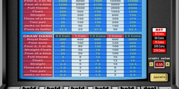 Bonus Poker Double Pay – 25 Hands MCPcom Gaming and Gambling3