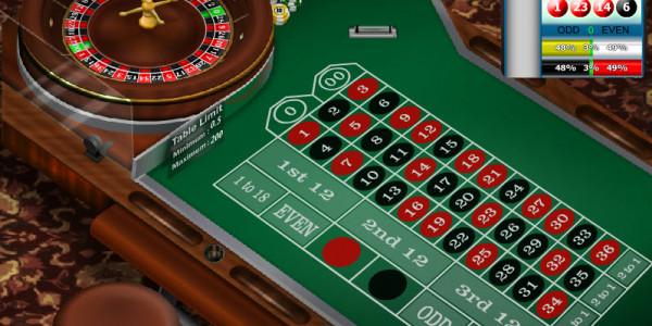 American Roulette MCPcom Gaming and Gambling