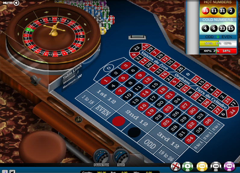 French Roulette – High Limit MCPcom Gaming and Gambling