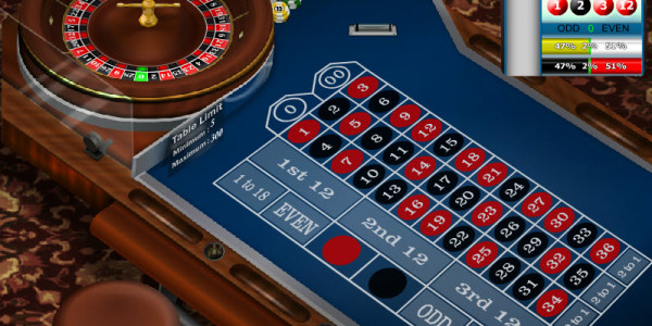 American Roulette – High Limit MCPcom Gaming and Gambling