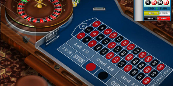 European Roulette – High Limit MCPcom Gaming and Gambling
