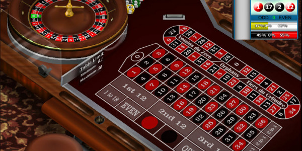 French Roulette – Low Limit MCPcom Gaming and Gambling