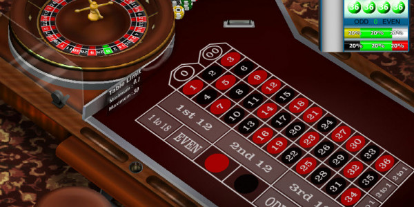 American Roulette – Low Limit MCPcom Gaming and Gambling