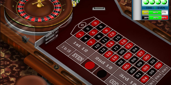 European Roulette – Low Limit MCPcom Gaming and Gambling