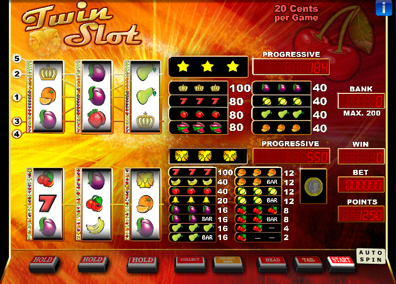 Twinslot MCPcom Gaming and Gambling