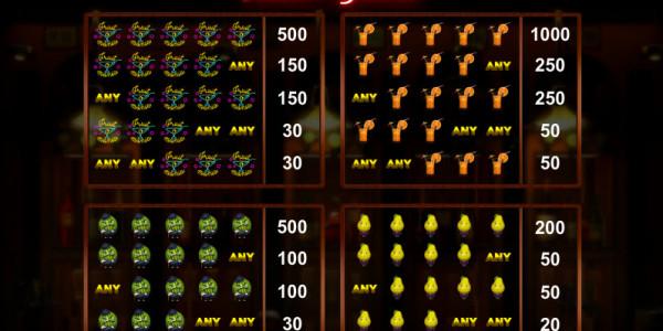Fruitomania MCPcom GazGaming pay