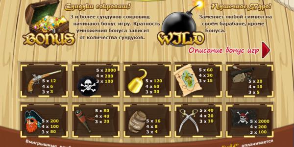 Treasure Island MCPcom GazGaming pay