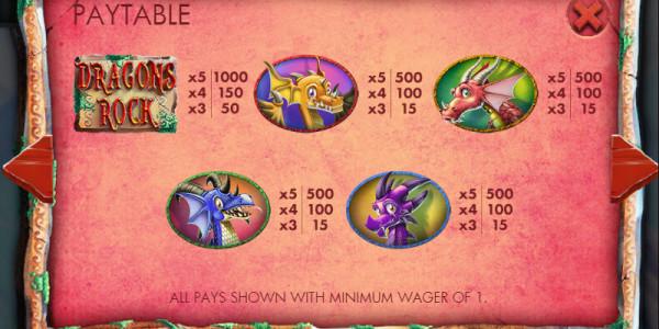 Dragons Rock MCPcom Genesis Gaming PAY2