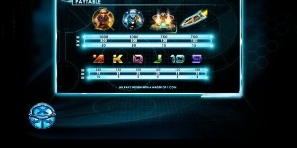 Time Voyagers MCPcom Genesis Gaming2