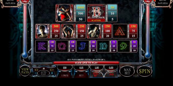 Bloodlines MCPcom Genesis Gaming pay2