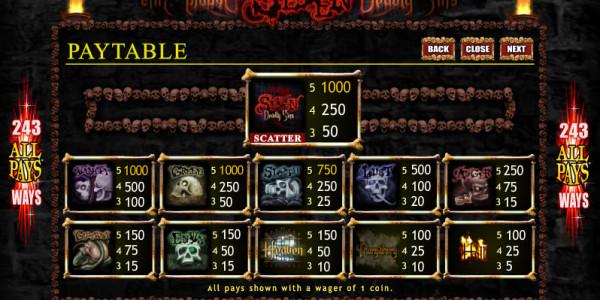 Seven Deadly Sins MCPcom Genesis Gaming pay2