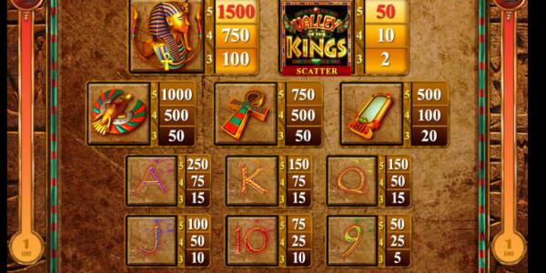 Valley of Kings MCPcom Genesis Gaming pay2