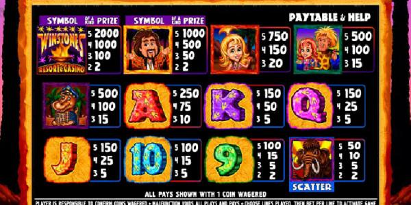 Winstones Resort & Casino MCPcom Genesis Gaming pay2